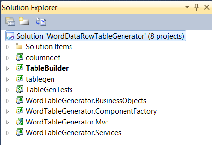 Visual Studio solution